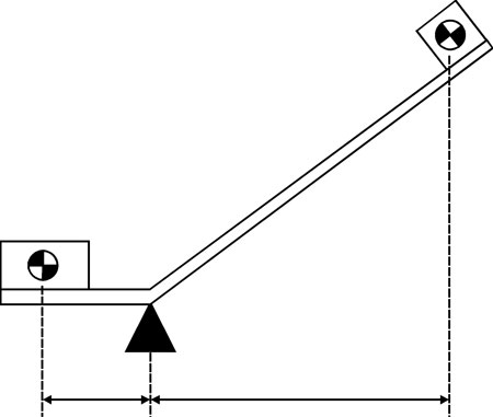 Part 2: Mobile Crane Stability - Gravity, Balance & Leverage